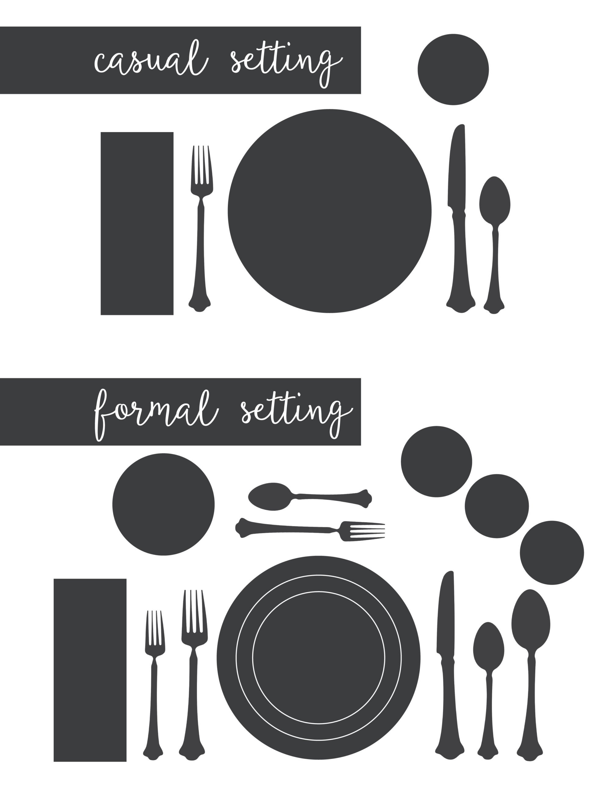 Entertaining Tips Setting A Proper Table Sincerely